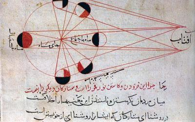 Illustration by Al-Biruni (973-1048) of phases of the moon.